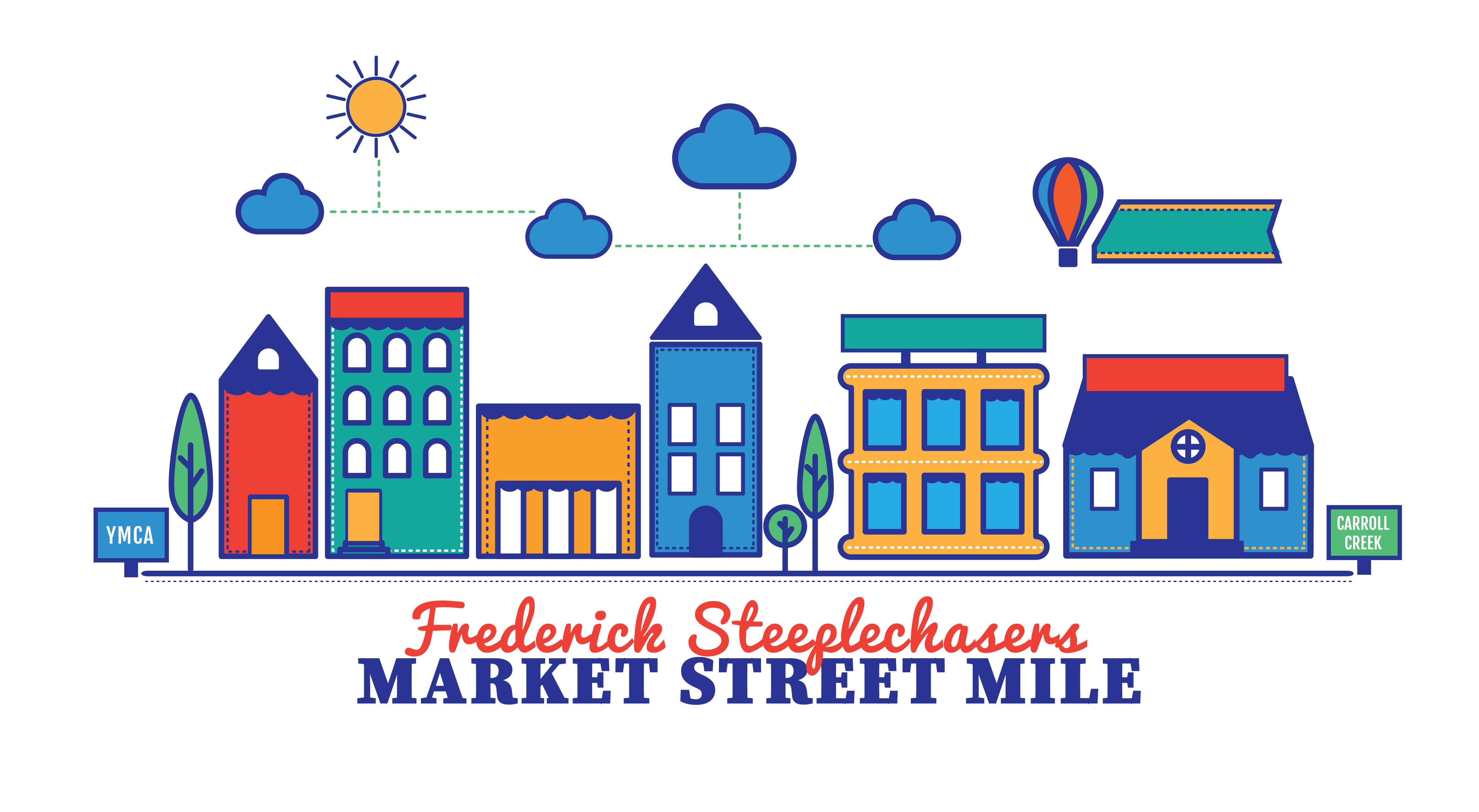 Frederick Market Street Mile